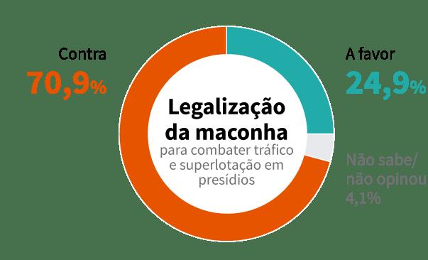 grafico mac