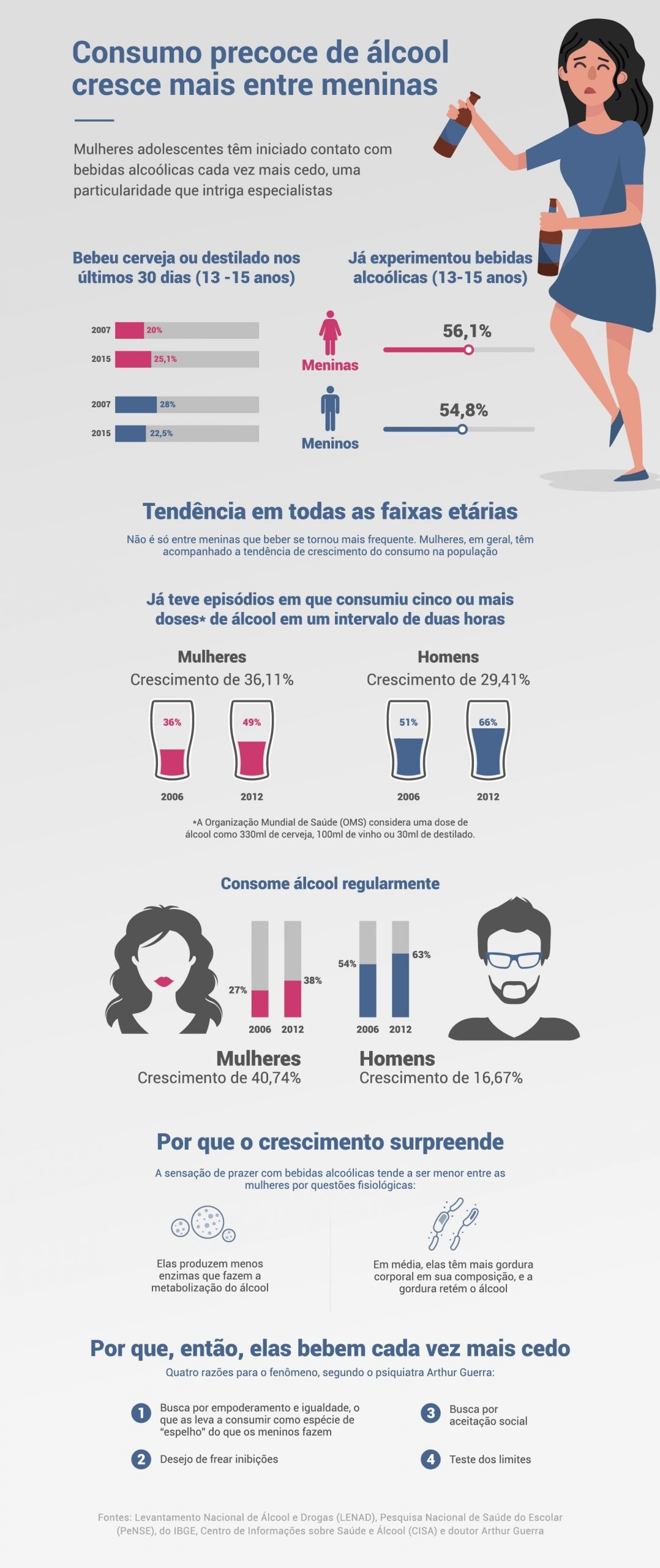 infografico2-prefeiturasp-meninas